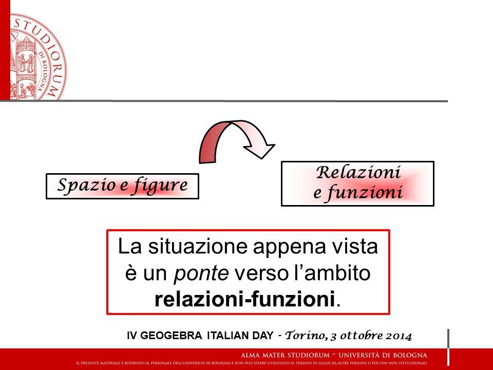 La situazione appena vista è un ponte verso l'ambito relazioni-funzioni. IV GEOGEBRA ITALIAN DAY - Torino, 3 ottobre 2014 Spazio e figure Relazioni e