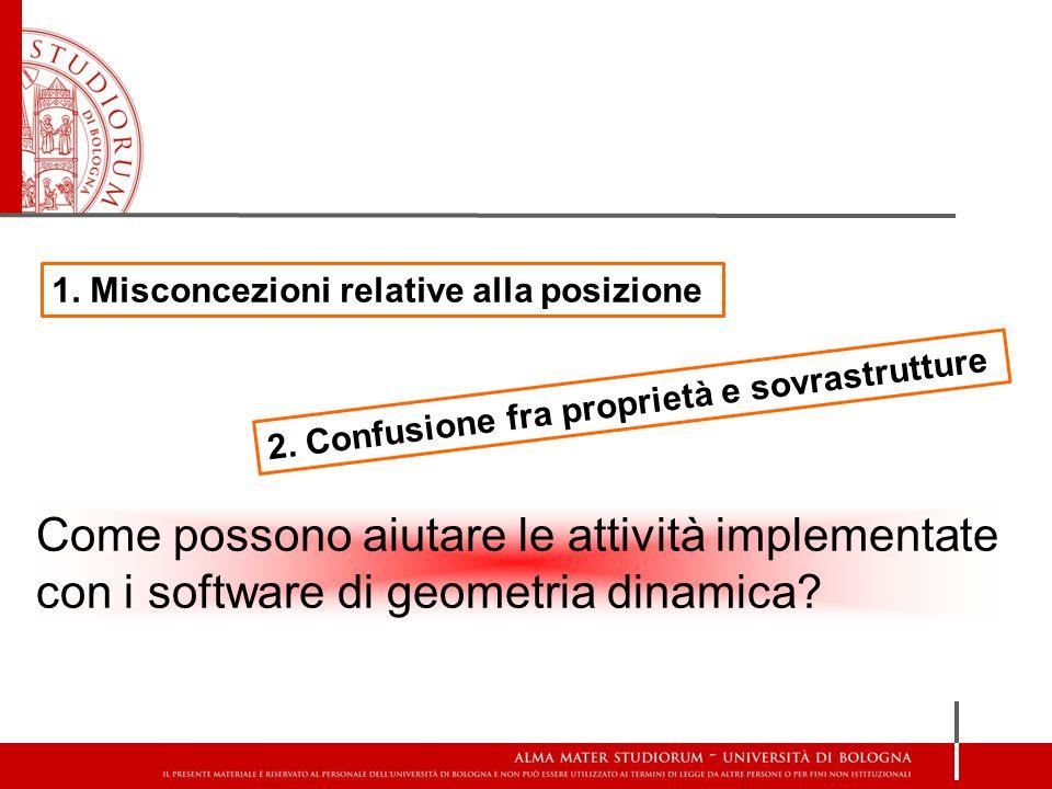 Come possono aiutare le attività implementate con i software di geometria dinamica? 1. Misconcezioni relative alla posizione 2. Confusione fra proprie