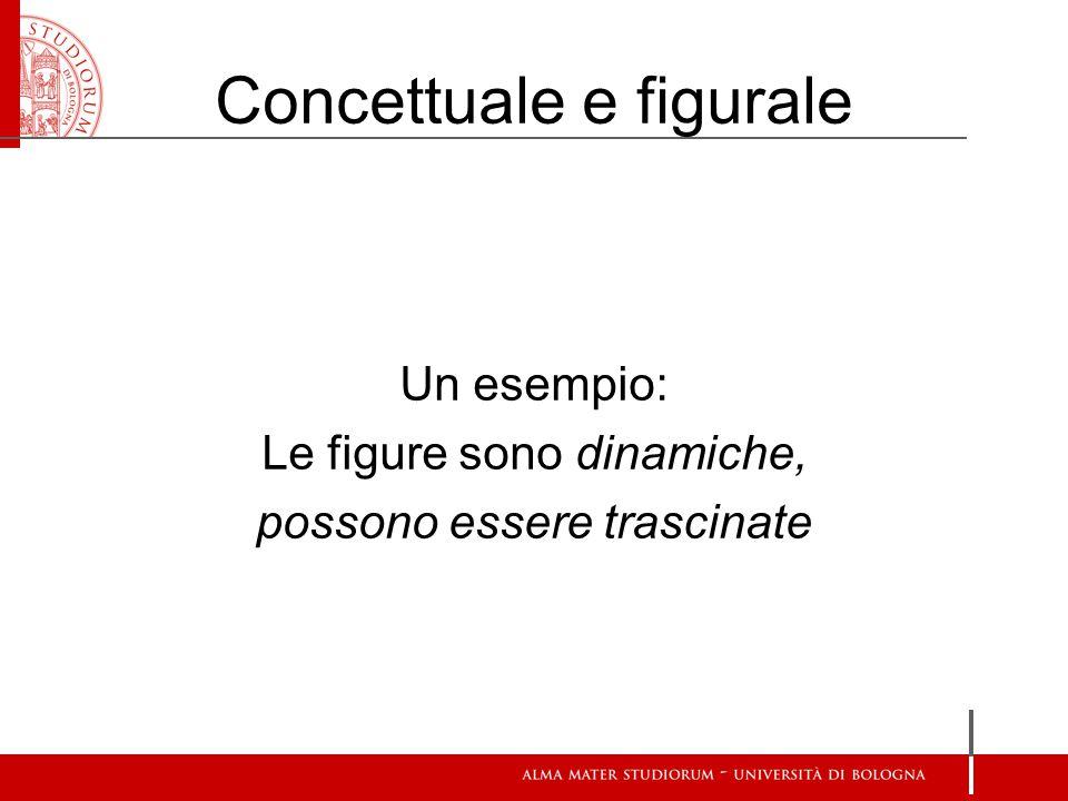 Concettuale e figurale Un esempio: Le figure sono dinamiche, possono essere trascinate