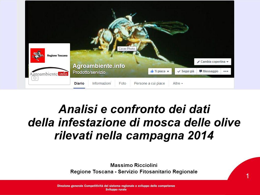 1 Analisi e confronto dei dati della infestazione di mosca delle olive rilevati nella campagna 2014 Massimo Ricciolini Regione Toscana - Servizio Fito