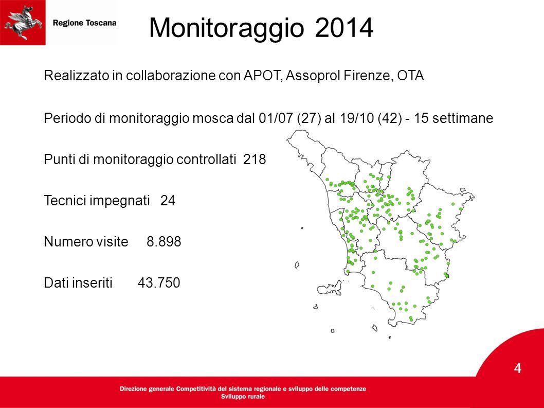 4 Realizzato in collaborazione con APOT, Assoprol Firenze, OTA Periodo di monitoraggio mosca dal 01/07 (27) al 19/10 (42) - 15 settimane Punti di moni