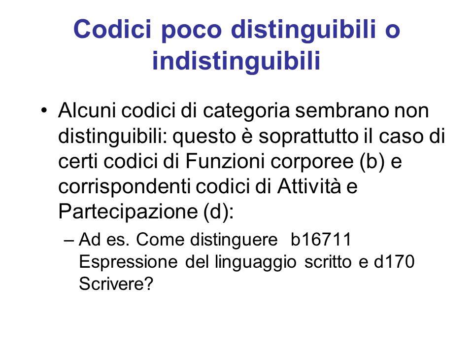 Alcuni codici di categoria sembrano non distinguibili: questo è soprattutto il caso di certi codici di Funzioni corporee (b) e corrispondenti codici di Attività e Partecipazione (d): –Ad es.