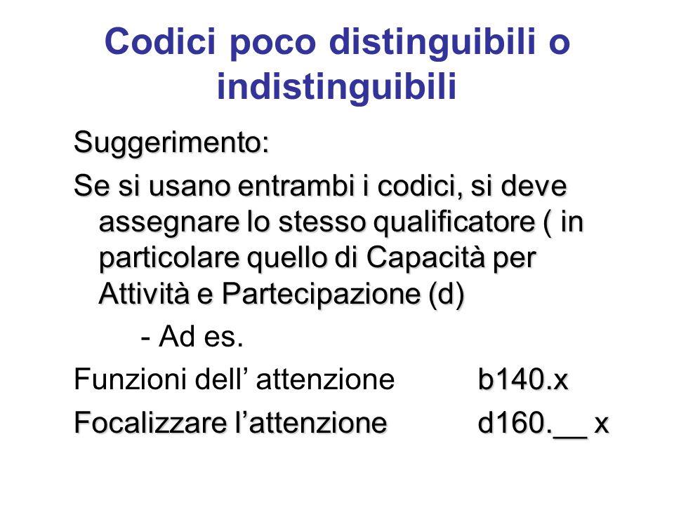 Suggerimento: Se si usano entrambi i codici, si deve assegnare lo stesso qualificatore ( in particolare quello di Capacità per Attività e Partecipazione (d) - Ad es.