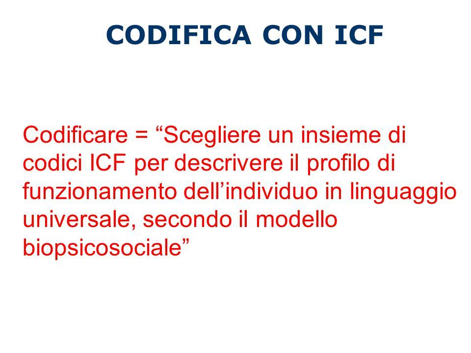 ICF e strumenti di assessment Per una sola categoria di ICF ( es.d450 Camminare) ci si può riferire a diversi item di varie scale ( FIM, Barthel, ADL, SF36 … ) E ' importante che il contenuto dell ' item corrisponda alla categoria ICF Le scale hanno rating differenti che vanno tradotti nella scala 0-100 di ICF
