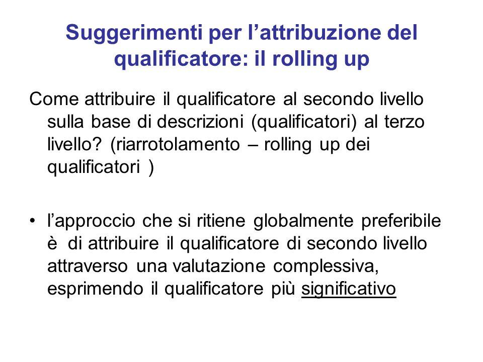 Suggerimenti per l'attribuzione del qualificatore: il rolling up Come attribuire il qualificatore al secondo livello sulla base di descrizioni (qualificatori) al terzo livello.