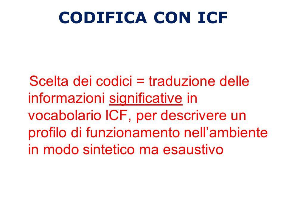 Scelta dei codici = traduzione delle informazioni significative in vocabolario ICF, per descrivere un profilo di funzionamento nell'ambiente in modo sintetico ma esaustivo