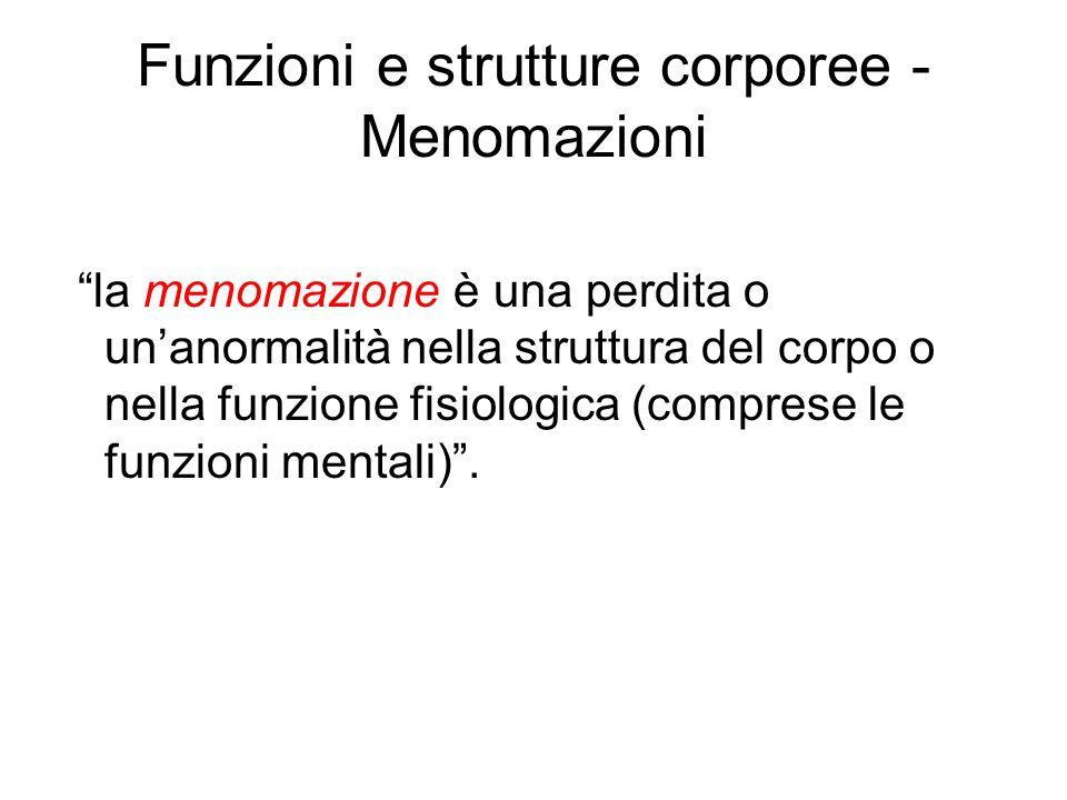 Funzioni e strutture corporee - Menomazioni la menomazione è una perdita o un'anormalità nella struttura del corpo o nella funzione fisiologica (comprese le funzioni mentali) .