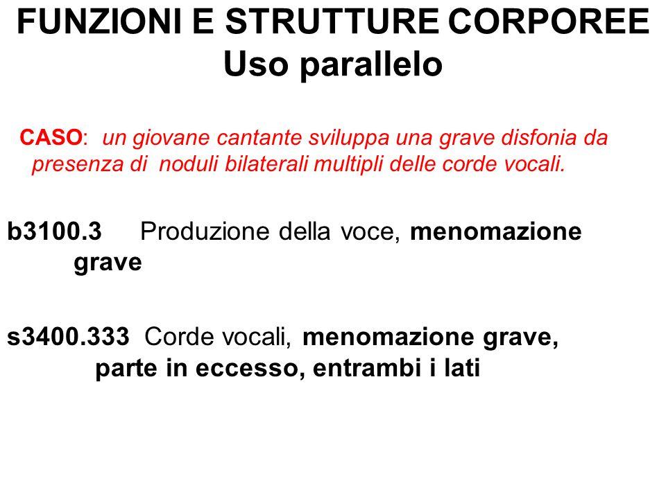 CASO: un giovane cantante sviluppa una grave disfonia da presenza di noduli bilaterali multipli delle corde vocali.
