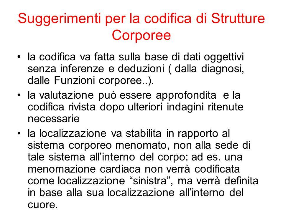 Suggerimenti per la codifica di Strutture Corporee la codifica va fatta sulla base di dati oggettivi senza inferenze e deduzioni ( dalla diagnosi, dalle Funzioni corporee..).