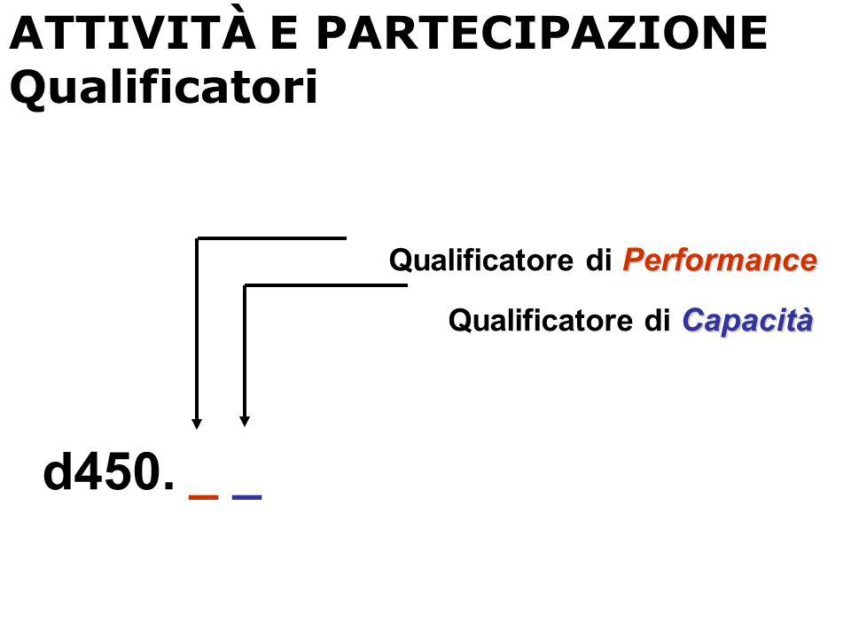 ATTIVITÀ E PARTECIPAZIONE Qualificatori Performance Qualificatore di Performance Capacità Qualificatore di Capacità d450.