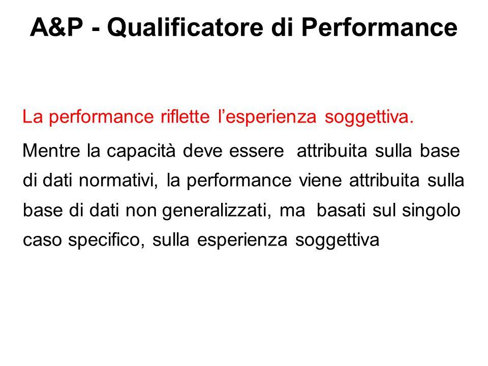 La performance riflette l'esperienza soggettiva.