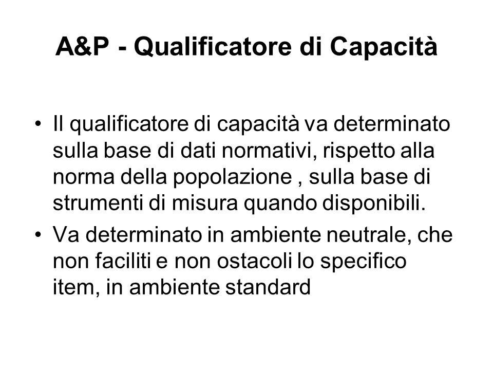 Il qualificatore di capacità va determinato sulla base di dati normativi, rispetto alla norma della popolazione, sulla base di strumenti di misura quando disponibili.