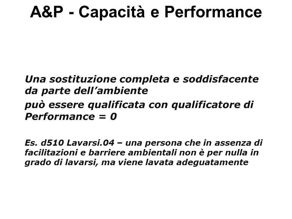 Una sostituzione completa e soddisfacente da parte dell'ambiente può essere qualificata con qualificatore di Performance = 0 Es.