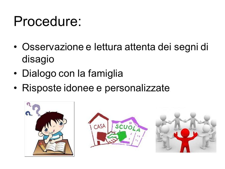 Procedure: Osservazione e lettura attenta dei segni di disagio Dialogo con la famiglia Risposte idonee e personalizzate
