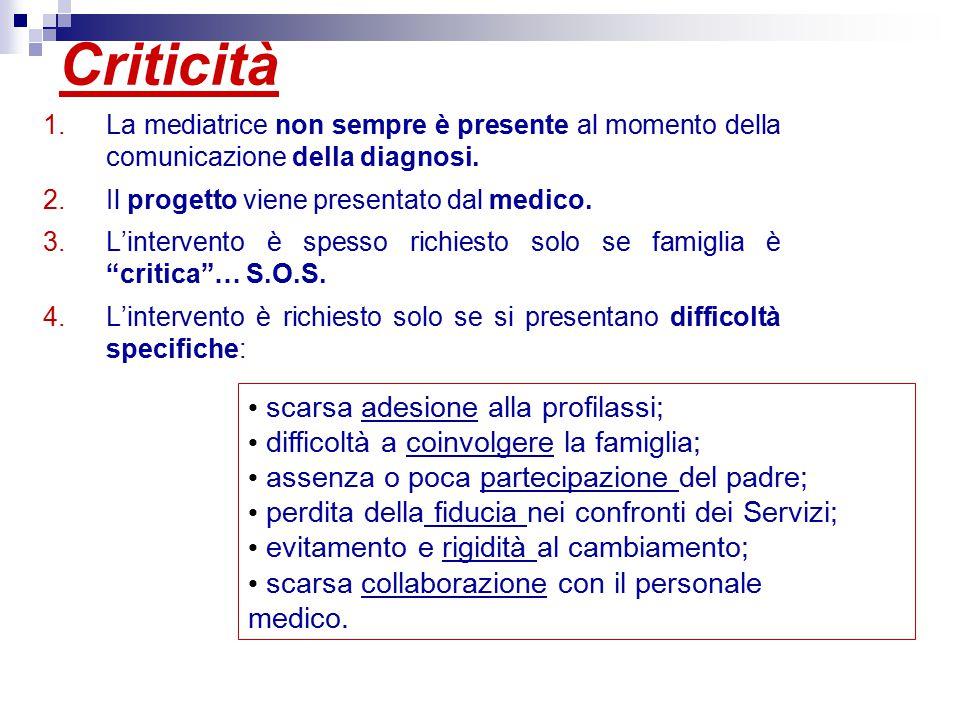 Criticità 1.La mediatrice non sempre è presente al momento della comunicazione della diagnosi. 2.Il progetto viene presentato dal medico. 3.L'interven
