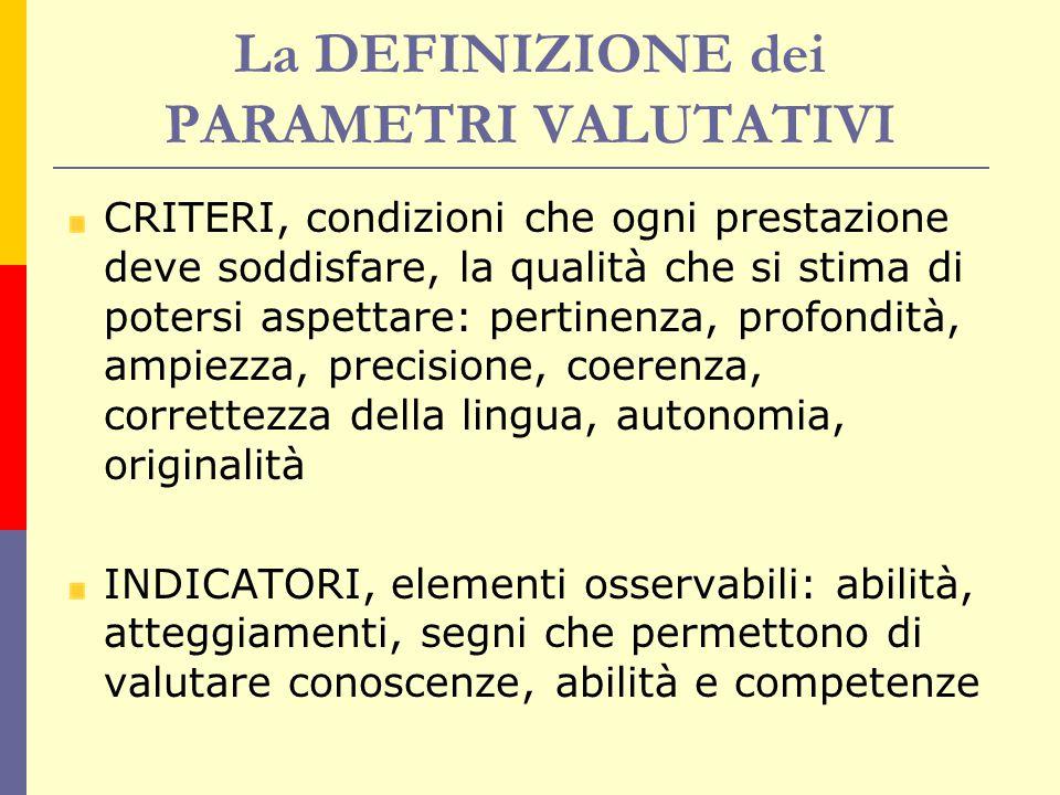 La DEFINIZIONE dei PARAMETRI VALUTATIVI CRITERI, condizioni che ogni prestazione deve soddisfare, la qualità che si stima di potersi aspettare: pertin
