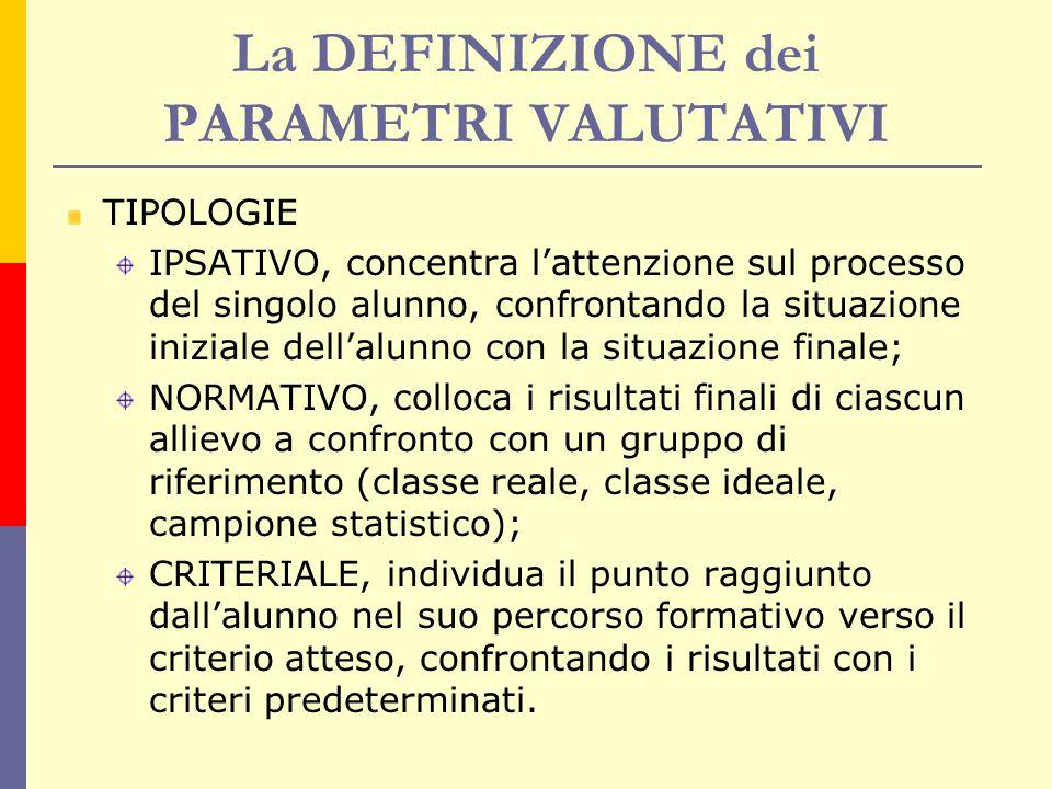 La DEFINIZIONE dei PARAMETRI VALUTATIVI TIPOLOGIE IPSATIVO, concentra l'attenzione sul processo del singolo alunno, confrontando la situazione inizial