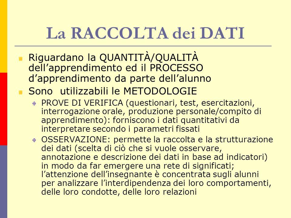 La RACCOLTA dei DATI Riguardano la QUANTITÀ/QUALITÀ dell'apprendimento ed il PROCESSO d'apprendimento da parte dell'alunno Sono utilizzabili le METODO
