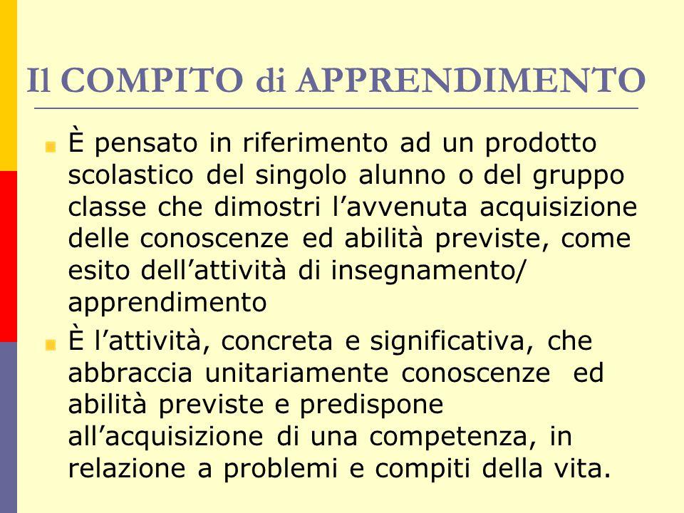 Il COMPITO di APPRENDIMENTO È pensato in riferimento ad un prodotto scolastico del singolo alunno o del gruppo classe che dimostri l'avvenuta acquisiz