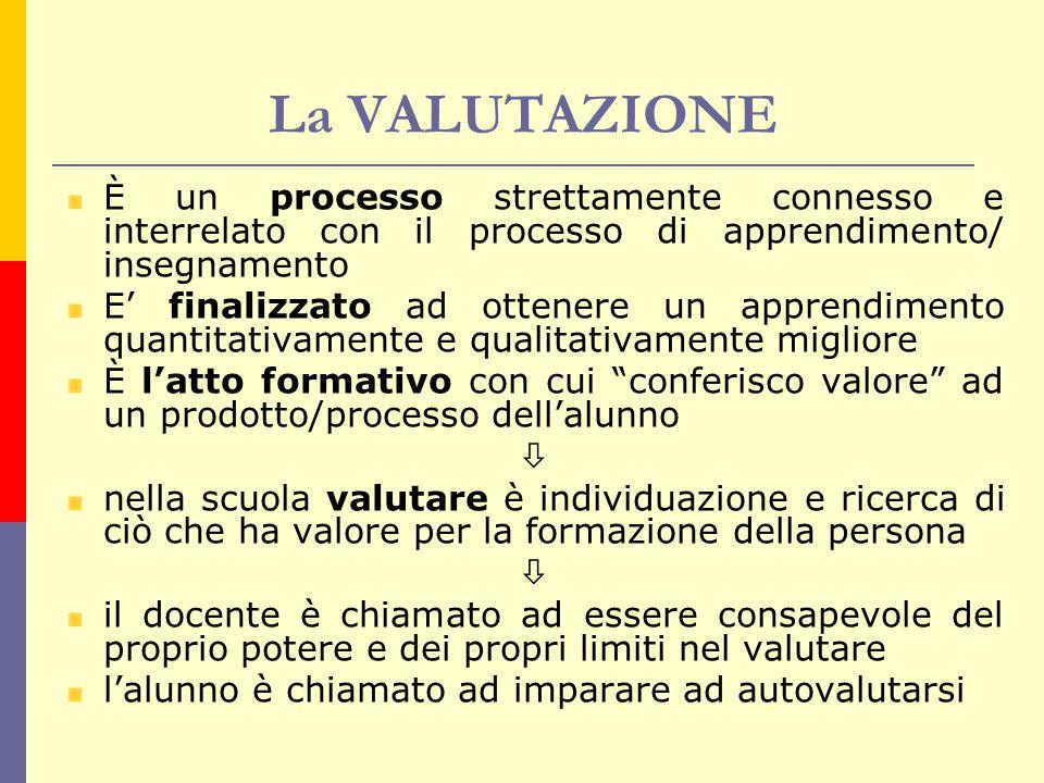La VALUTAZIONE È un processo strettamente connesso e interrelato con il processo di apprendimento/ insegnamento E' finalizzato ad ottenere un apprendi