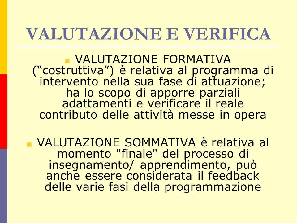 """VALUTAZIONE E VERIFICA VALUTAZIONE FORMATIVA (""""costruttiva"""") è relativa al programma di intervento nella sua fase di attuazione; ha lo scopo di apporr"""
