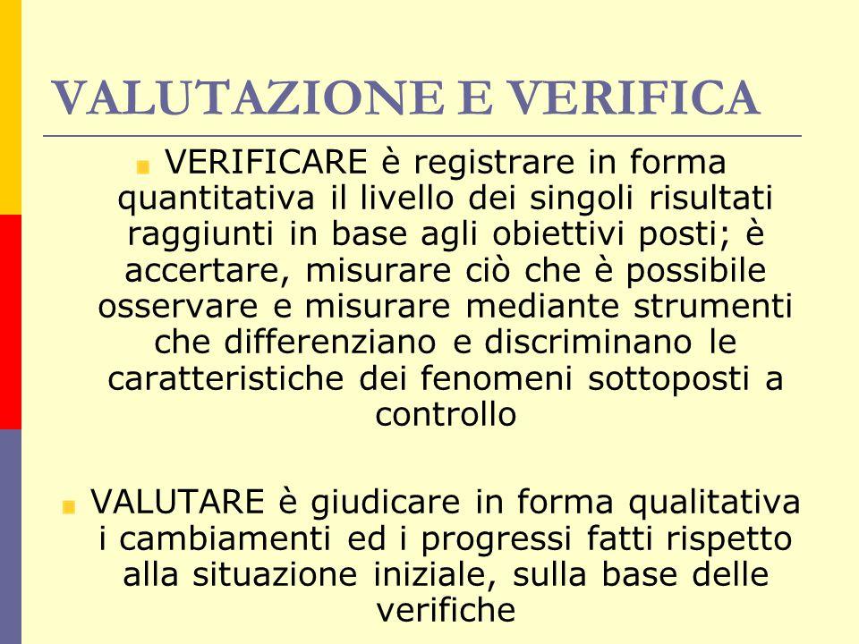 VALUTAZIONE E VERIFICA VERIFICARE è registrare in forma quantitativa il livello dei singoli risultati raggiunti in base agli obiettivi posti; è accert