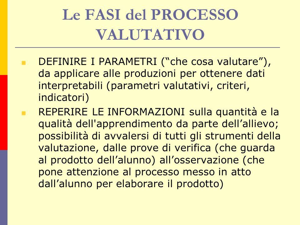 """Le FASI del PROCESSO VALUTATIVO DEFINIRE I PARAMETRI (""""che cosa valutare""""), da applicare alle produzioni per ottenere dati interpretabili (parametri v"""
