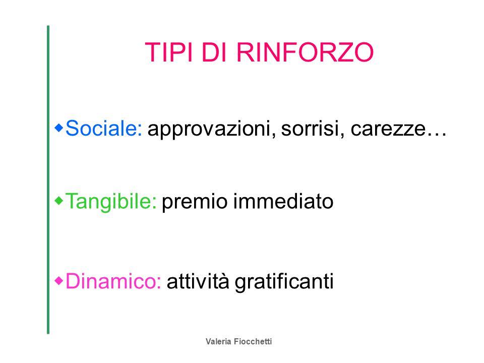 Valeria Fiocchetti TIPI DI RINFORZO  Sociale: approvazioni, sorrisi, carezze…  Tangibile: premio immediato  Dinamico: attività gratificanti