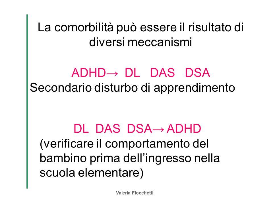 Valeria Fiocchetti La comorbilità può essere il risultato di diversi meccanismi ADHD→ DL DAS DSA Secondario disturbo di apprendimento DL DAS DSA→ ADHD