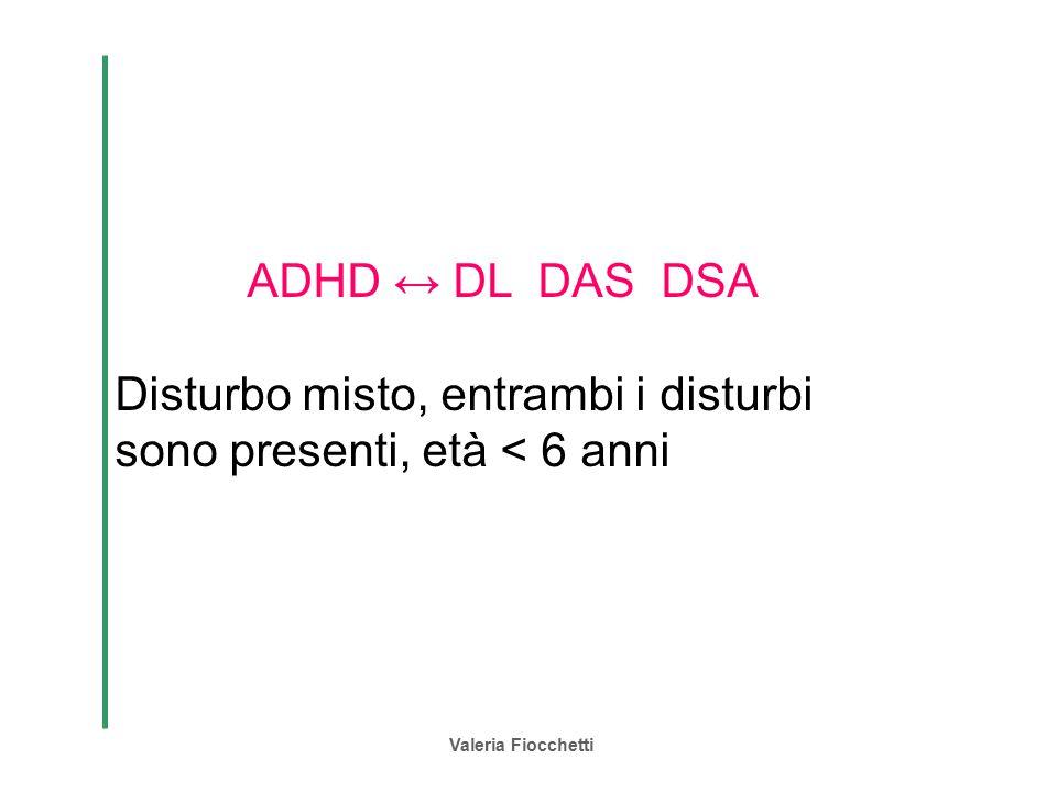 Valeria Fiocchetti ADHD ↔ DL DAS DSA Disturbo misto, entrambi i disturbi sono presenti, età < 6 anni