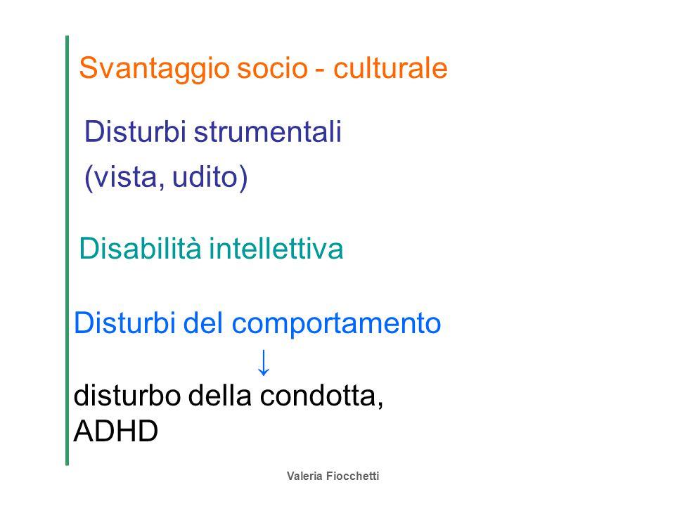 Valeria Fiocchetti Svantaggio socio - culturale Disturbi strumentali (vista, udito) Disabilità intellettiva Disturbi del comportamento ↓ disturbo dell