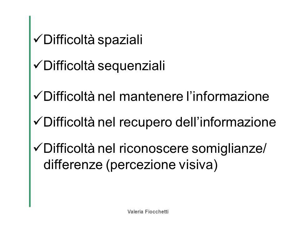 Valeria Fiocchetti Difficoltà spaziali Difficoltà sequenziali Difficoltà nel mantenere l'informazione Difficoltà nel recupero dell'informazione Diffic