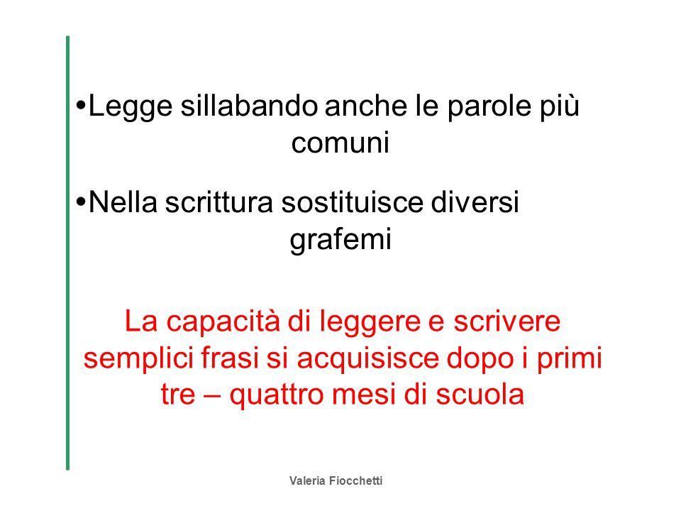 Valeria Fiocchetti  Legge sillabando anche le parole più comuni  Nella scrittura sostituisce diversi grafemi La capacità di leggere e scrivere sempl