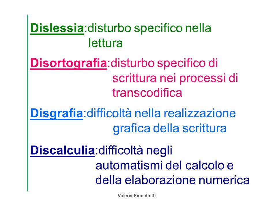 Valeria Fiocchetti Dislessia:disturbo specifico nella lettura Disortografia:disturbo specifico di scrittura nei processi di transcodifica Disgrafia:di