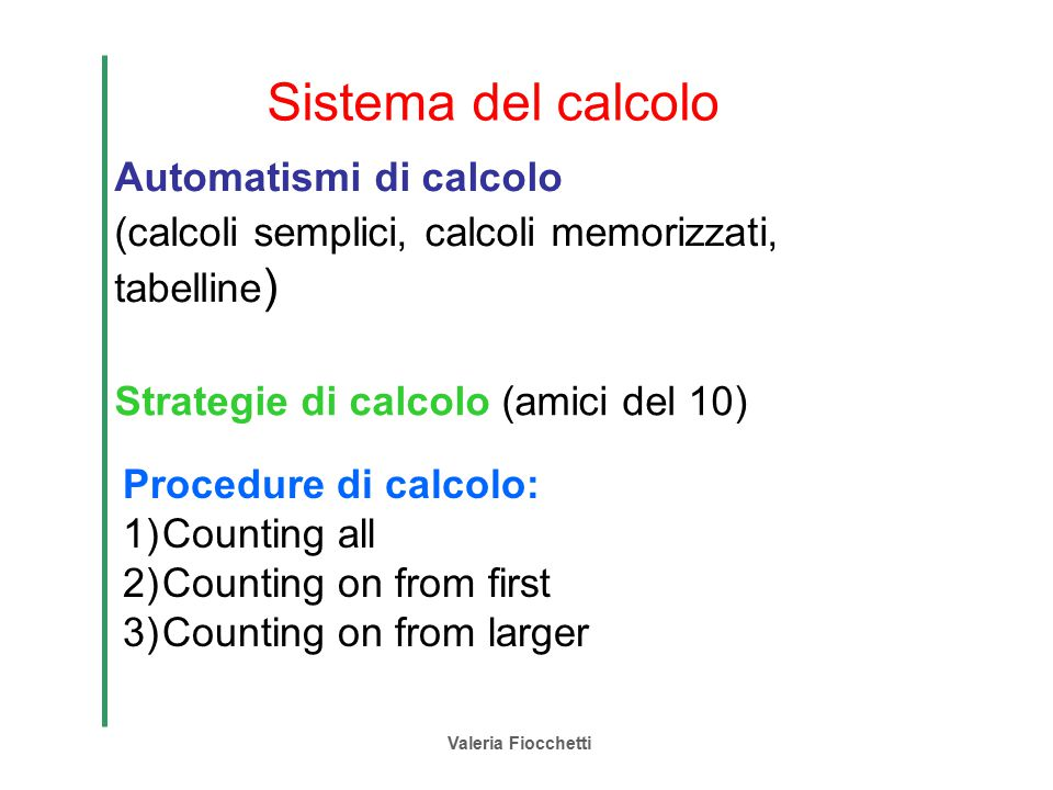 Valeria Fiocchetti Counting all (conteggio totale) 2 + 5 = 7 1,2;1, 2, 3, 4,5; 1, 2, 3, 4, 5, 6, 7 Counting on from first 2 + 5 = 7 (2) 3,4,5,6,7 Counting from large 2 + 5 = 7 (5) 6, 7