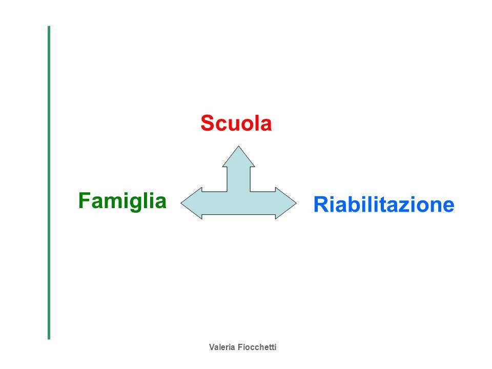 Valeria Fiocchetti Scuola Famiglia Riabilitazione