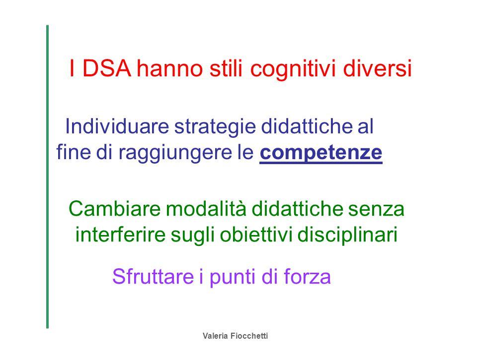 Valeria Fiocchetti I DSA hanno stili cognitivi diversi Individuare strategie didattiche al fine di raggiungere le competenze Cambiare modalità didatti