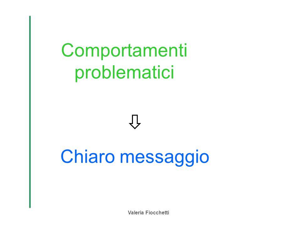 Valeria Fiocchetti Comportamenti problematici  Chiaro messaggio