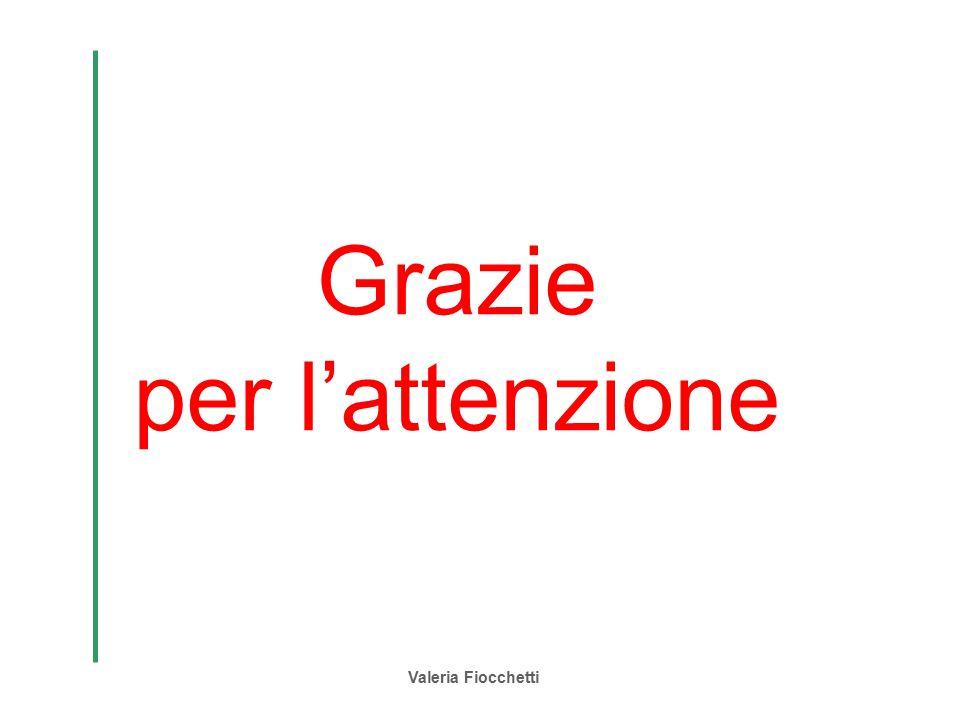 Valeria Fiocchetti Grazie per l'attenzione