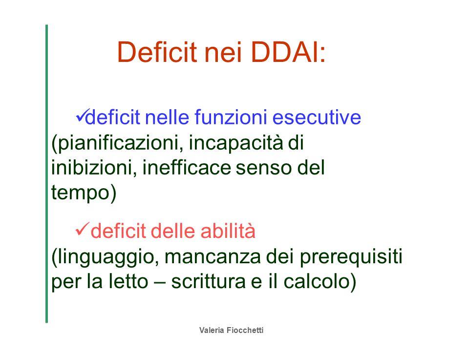 Valeria Fiocchetti Deficit nei DDAI: deficit nelle funzioni esecutive (pianificazioni, incapacità di inibizioni, inefficace senso del tempo) deficit d