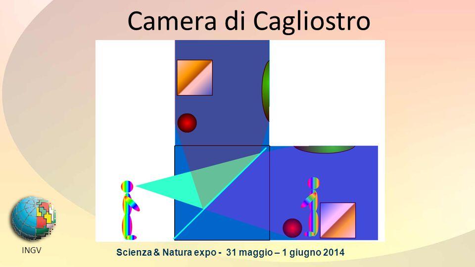 Camera di Cagliostro INGV Scienza & Natura expo - 31 maggio – 1 giugno 2014