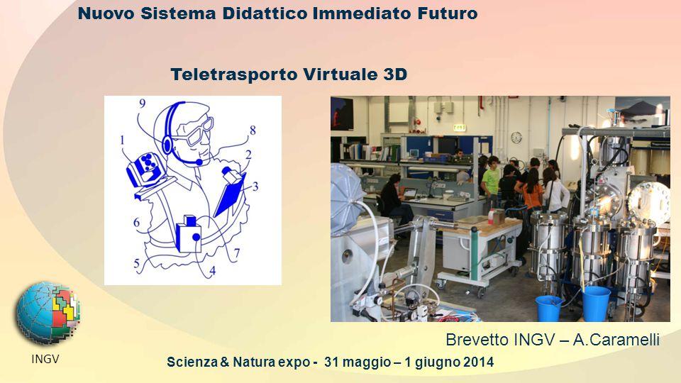 INGV Brevetto INGV – A.Caramelli Nuovo Sistema Didattico Immediato Futuro Teletrasporto Virtuale 3D Scienza & Natura expo - 31 maggio – 1 giugno 2014