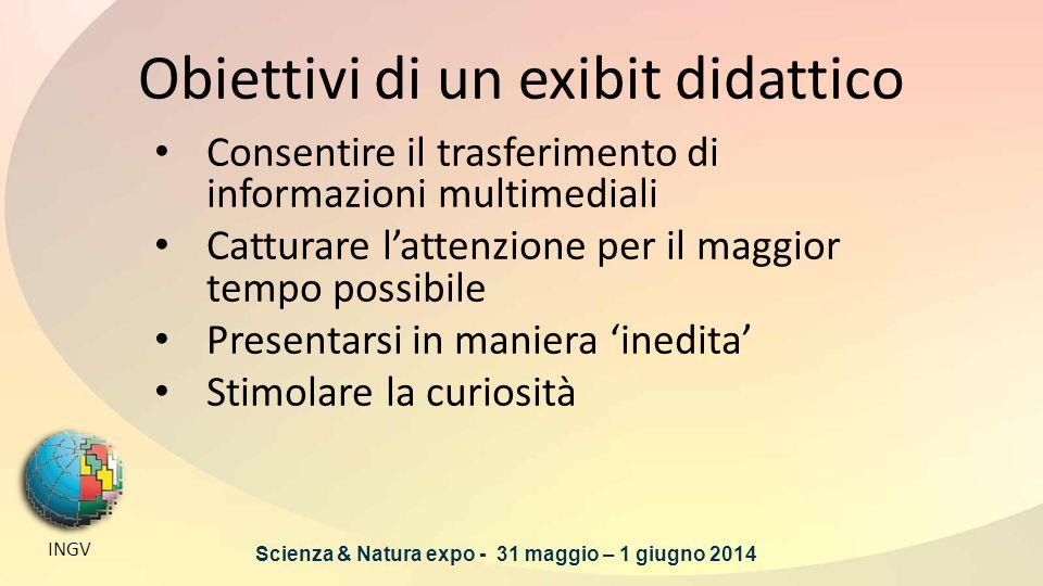 Obiettivi di un exibit didattico Consentire il trasferimento di informazioni multimediali Catturare l'attenzione per il maggior tempo possibile Presentarsi in maniera 'inedita' Stimolare la curiosità INGV Scienza & Natura expo - 31 maggio – 1 giugno 2014