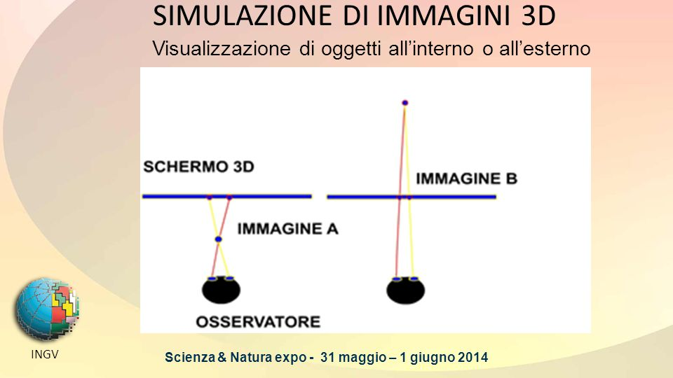 INGV SIMULAZIONE DI IMMAGINI 3D Visualizzazione di oggetti all'interno o all'esterno Scienza & Natura expo - 31 maggio – 1 giugno 2014