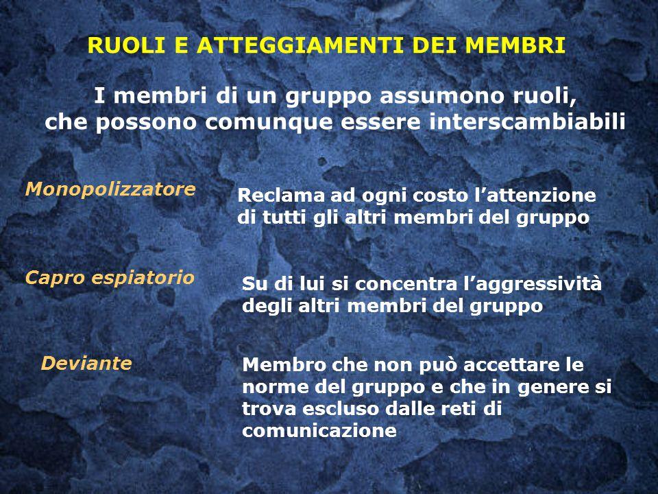 I membri di un gruppo assumono ruoli, che possono comunque essere interscambiabili RUOLI E ATTEGGIAMENTI DEI MEMBRI Capro espiatorio Su di lui si conc