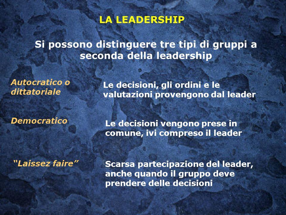Si possono distinguere tre tipi di gruppi a seconda della leadership LA LEADERSHIP Democratico Le decisioni vengono prese in comune, ivi compreso il l