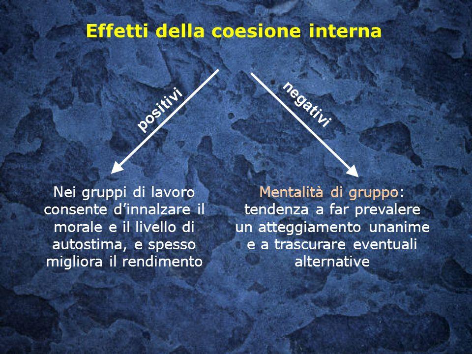 Effetti della coesione interna Nei gruppi di lavoro consente d'innalzare il morale e il livello di autostima, e spesso migliora il rendimento positivi