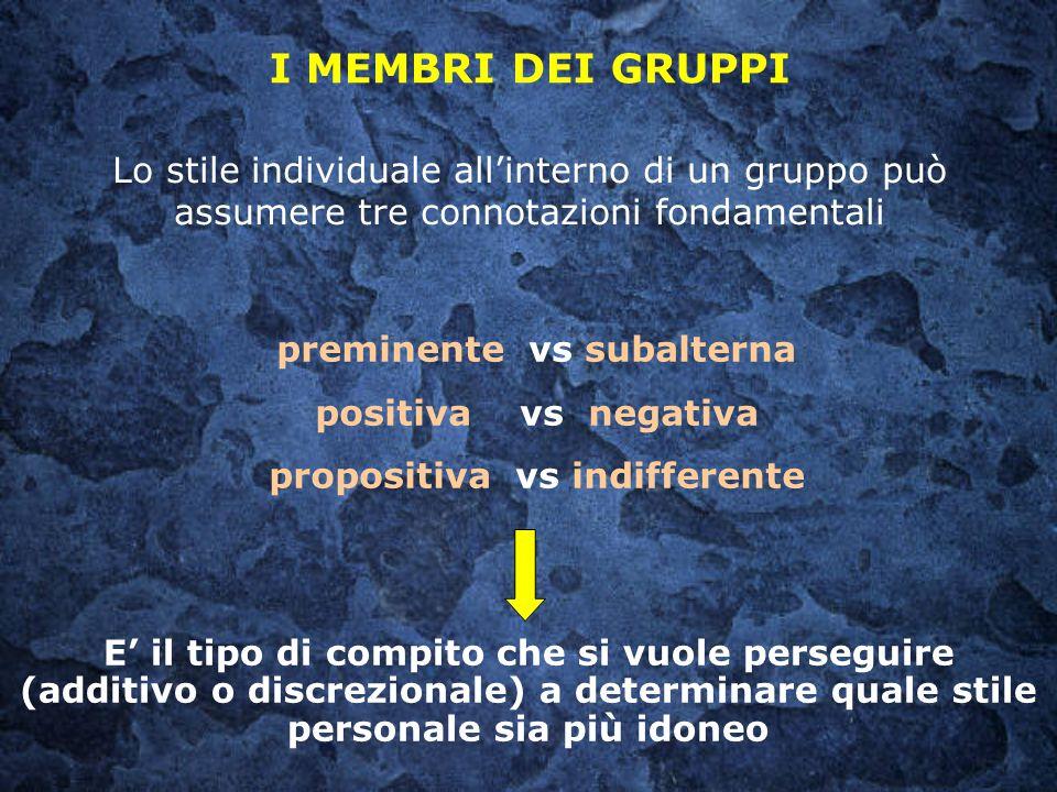 Lo stile individuale all'interno di un gruppo può assumere tre connotazioni fondamentali E' il tipo di compito che si vuole perseguire (additivo o dis
