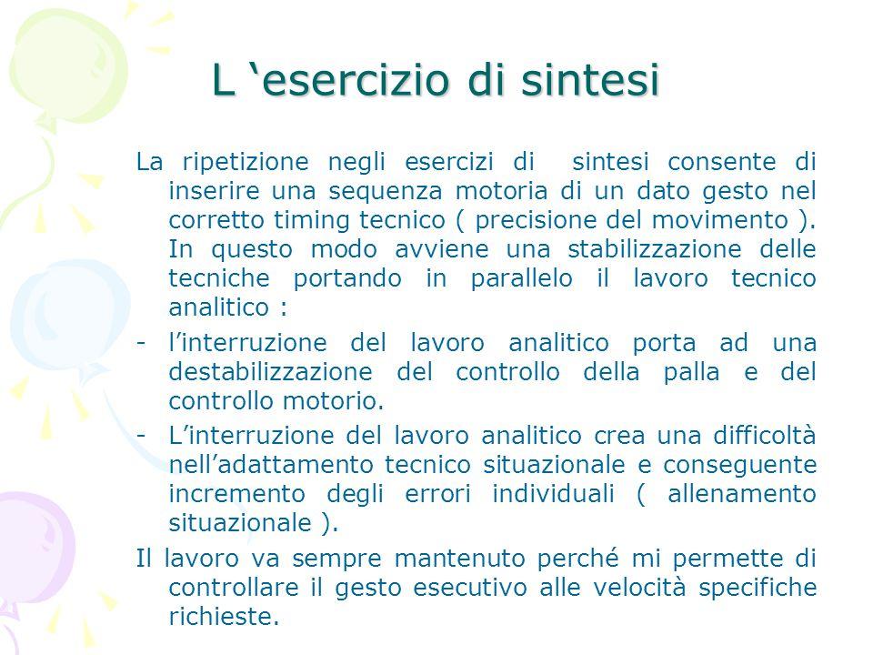 L 'esercizio di sintesi La ripetizione negli esercizi di sintesi consente di inserire una sequenza motoria di un dato gesto nel corretto timing tecnic