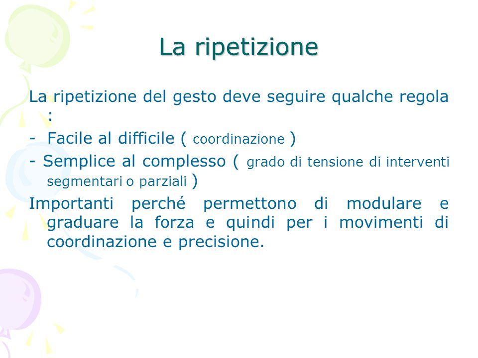 La ripetizione La ripetizione del gesto deve seguire qualche regola : - Facile al difficile ( coordinazione ) - Semplice al complesso ( grado di tensi